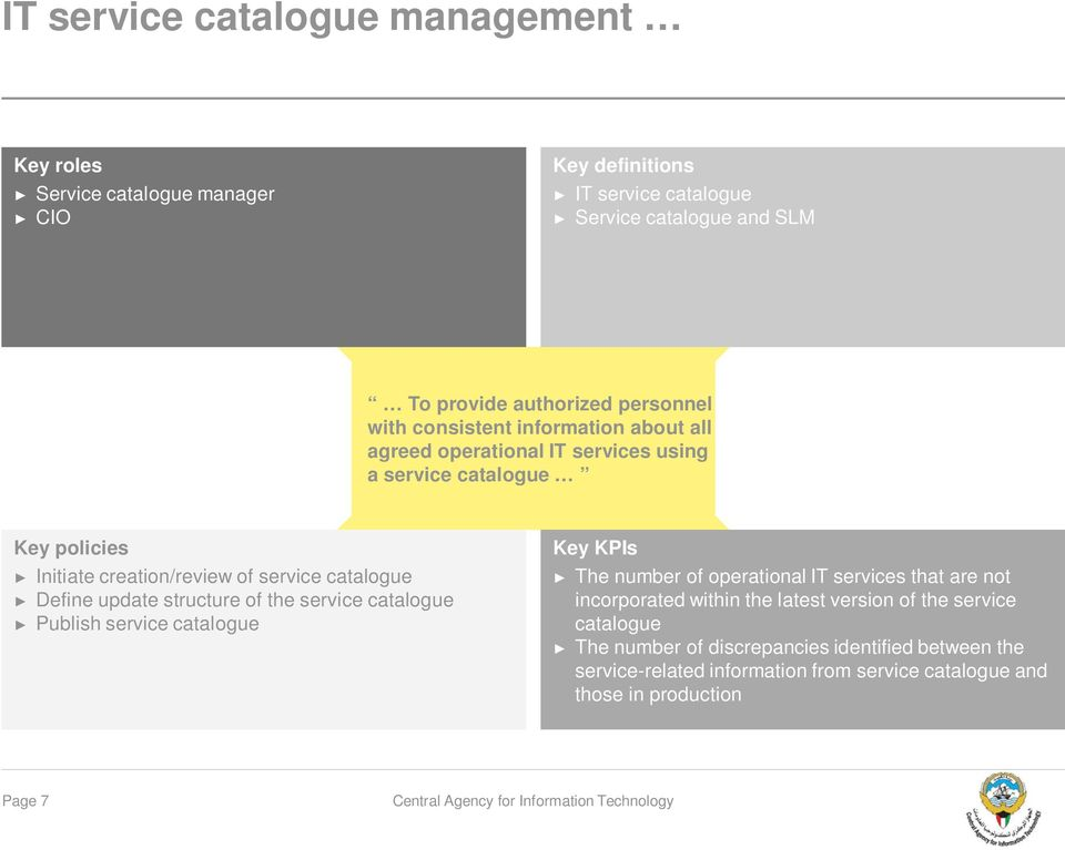 Define update structure of the service catalogue Publish service catalogue The number of operational IT services that are not incorporated within the