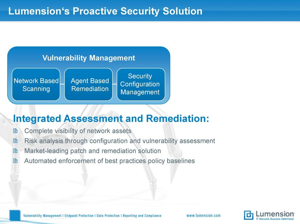 Complete visibility of network assets Risk analysis through configuration and vulnerability