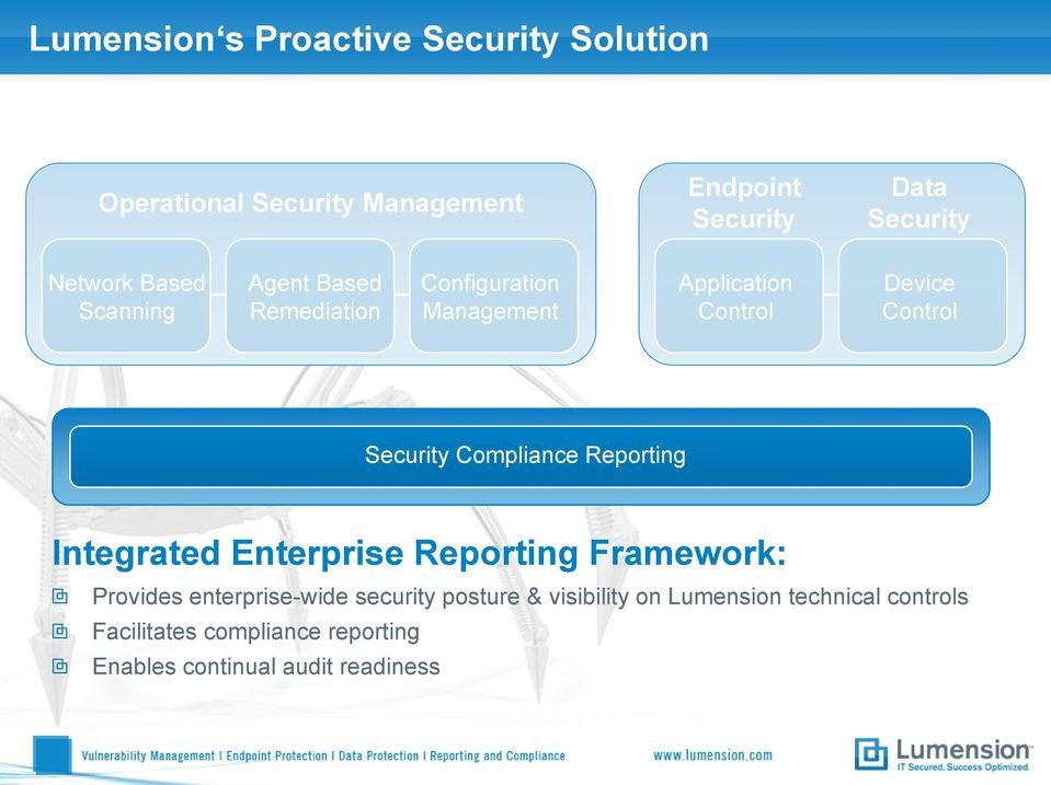 Security Compliance Reporting Integrated Enterprise Reporting Framework: Provides enterprise-wide security