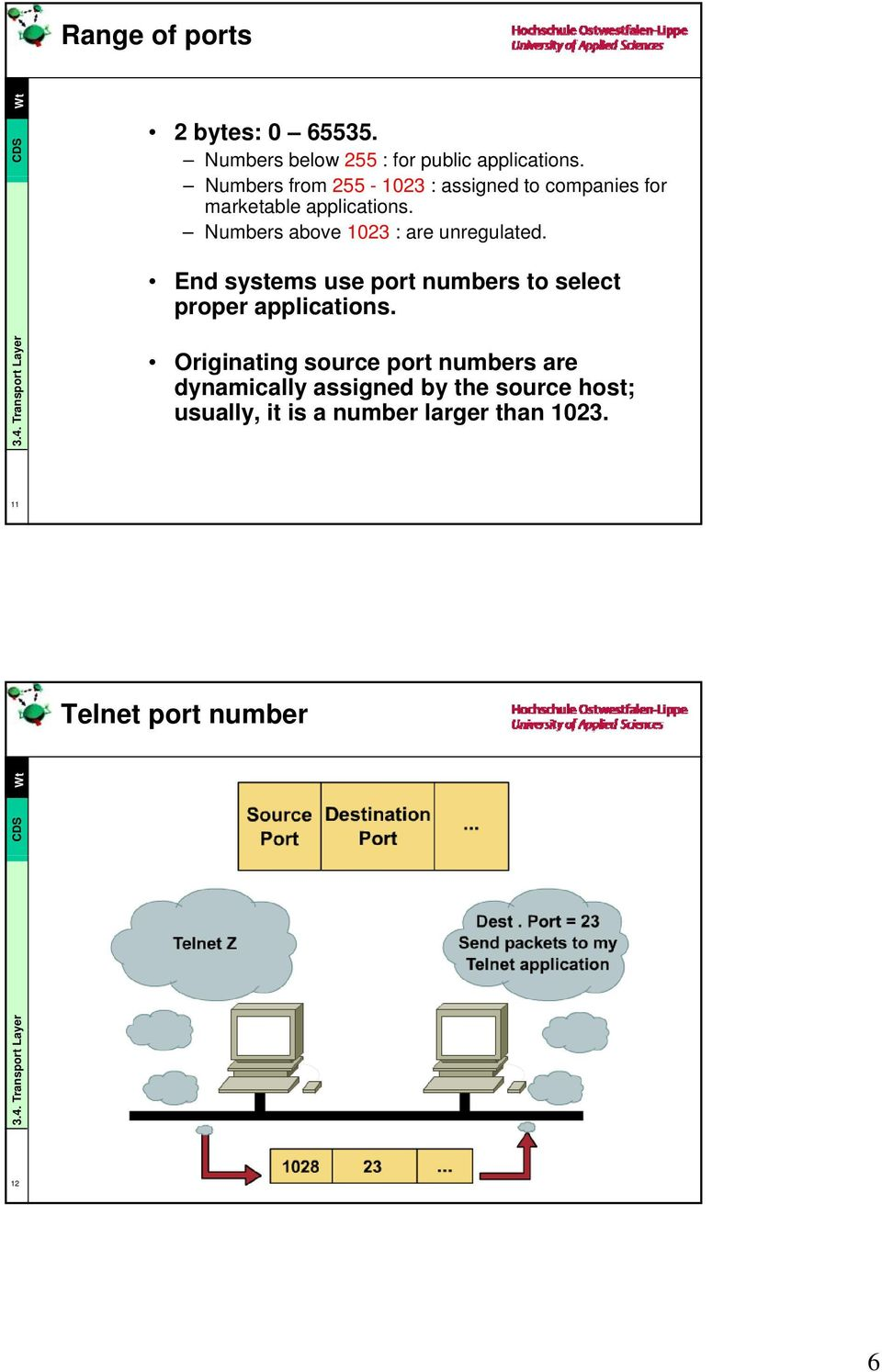 Numbers above 1023 : are unregulated. End systems use port numbers to select proper applications.