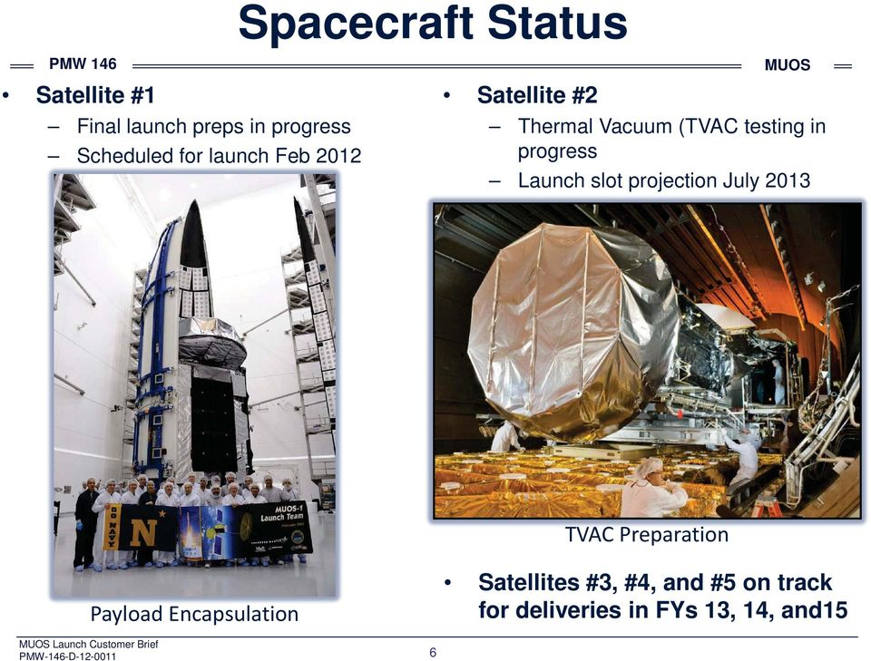 Launch slot projection July 2013 TVAC Preparation Payload Encapsulation
