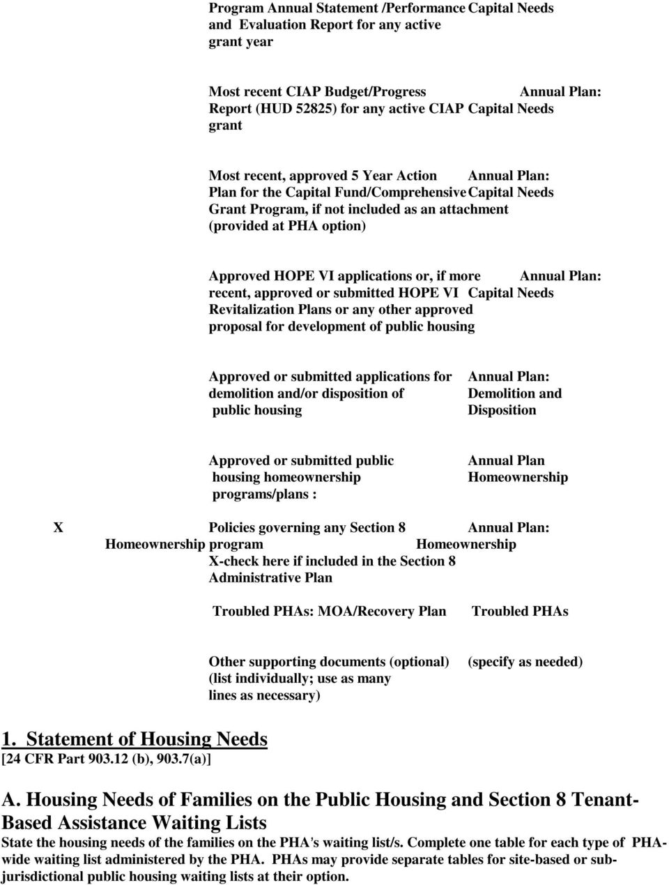 applications or, if more Annual Plan: recent, approved or submitted HOPE VI Capital Needs Revitalization Plans or any other approved proposal for development of public housing Approved or submitted