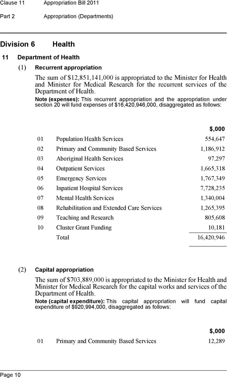 Note (expenses): This recurrent appropriation and the appropriation under section 20 will fund expenses of $16,420,946,000, disaggregated as follows: 01 Population Health Services 554,647 02 Primary