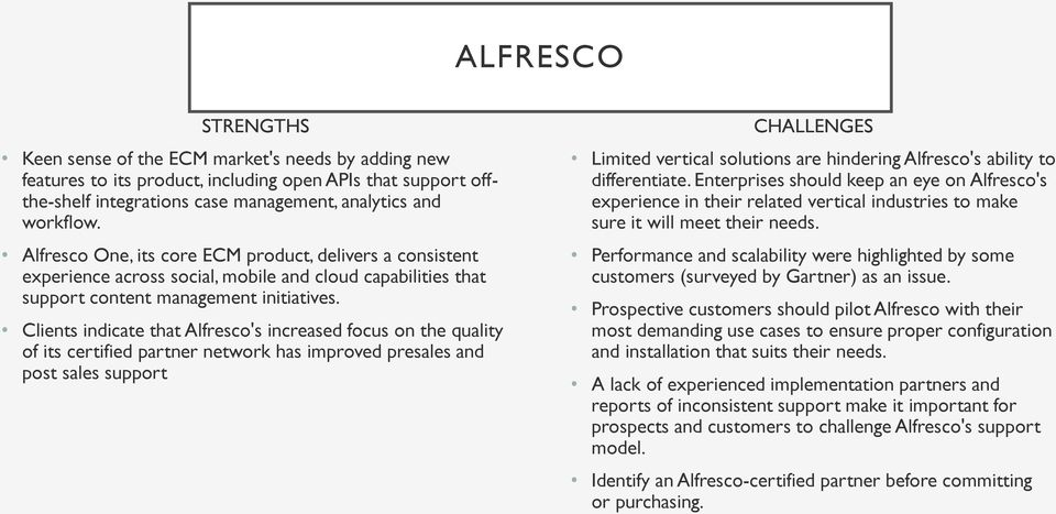Clients indicate that Alfresco's increased focus on the quality of its certified partner network has improved presales and post sales support CHALLENGES Limited vertical solutions are hindering