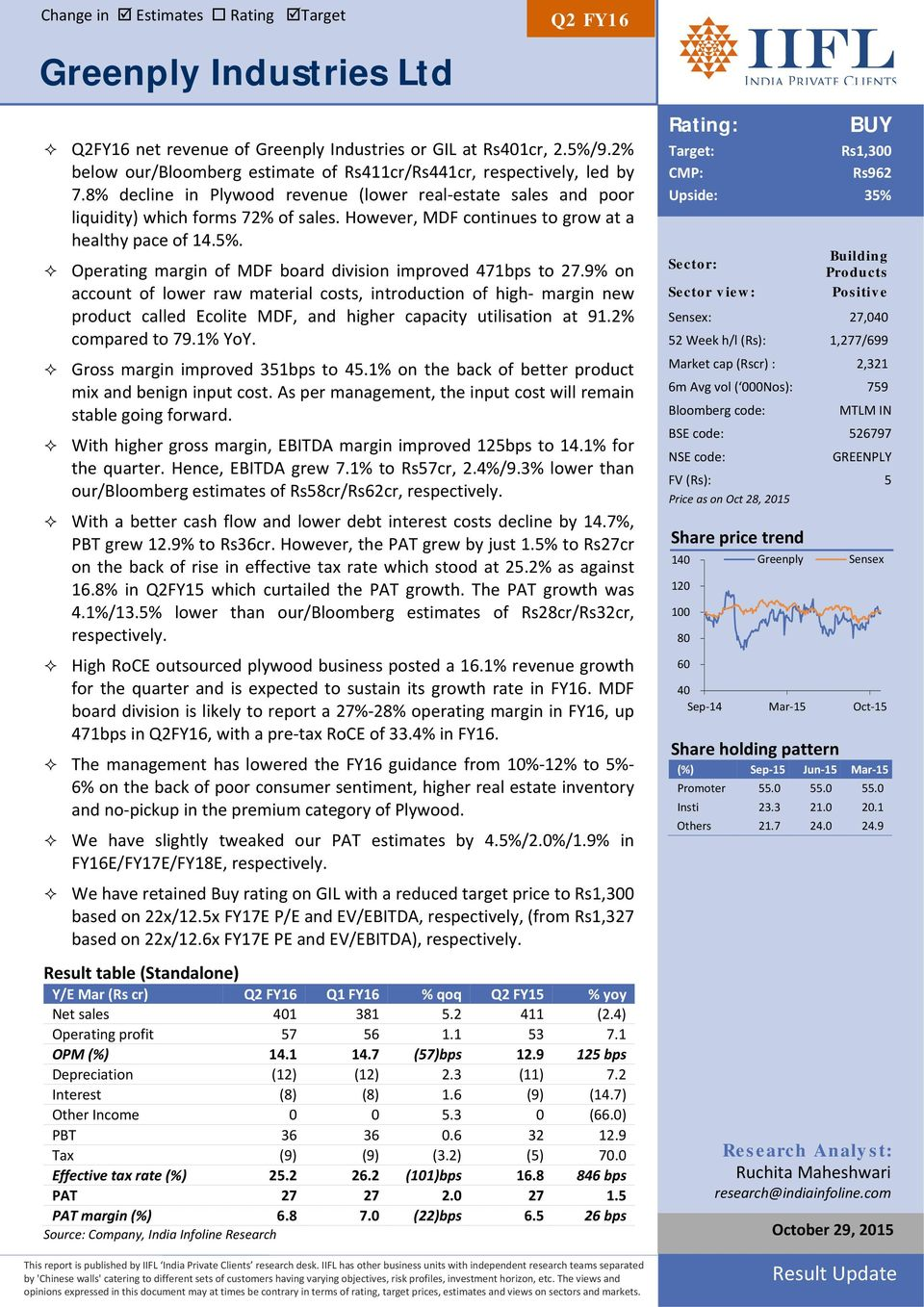 However, MDF continues to grow at a healthy pace of 14.5%. Operating margin of MDF board division improved 471bps to 27.
