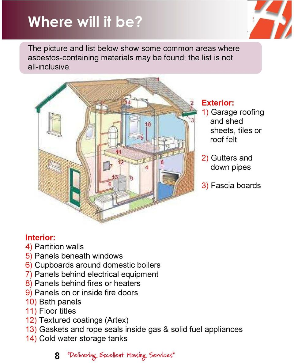 beneath windows 6) Cupboards around domestic boilers 7) Panels behind electrical equipment 8) Panels behind fires or heaters 9) Panels on or inside fire