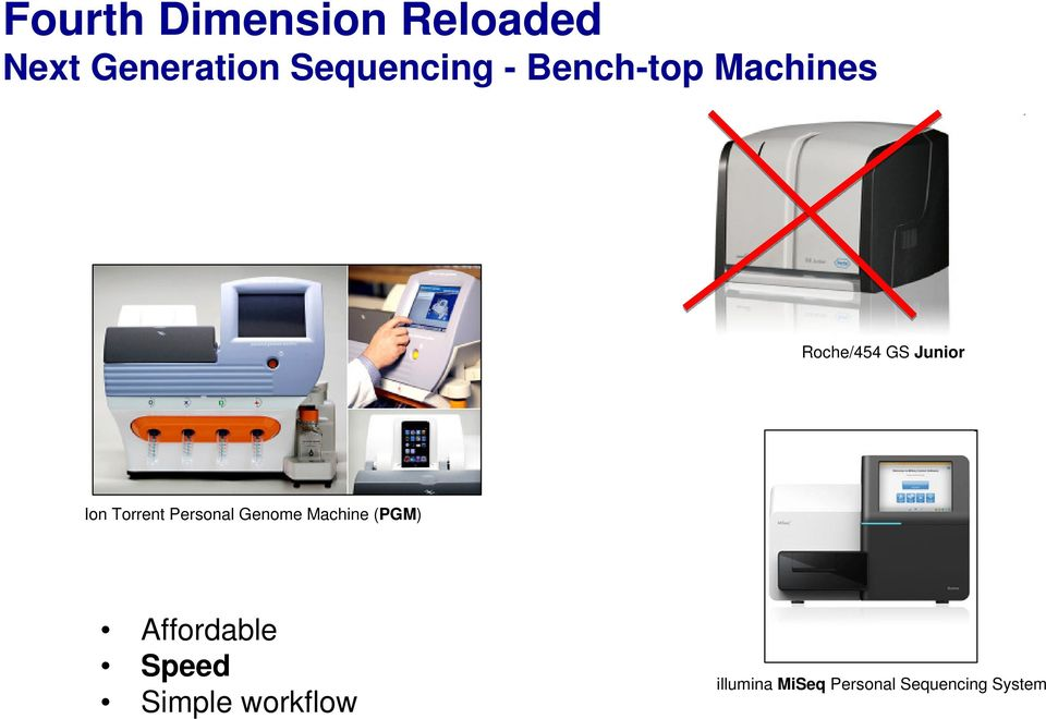 Personal Genome Machine (PGM) Affordable Speed