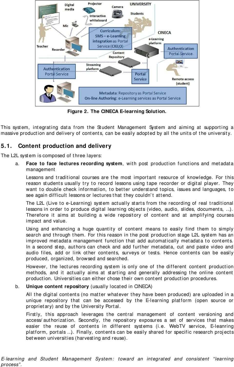 Content production and delivery The L2L system is composed of three layers: a.