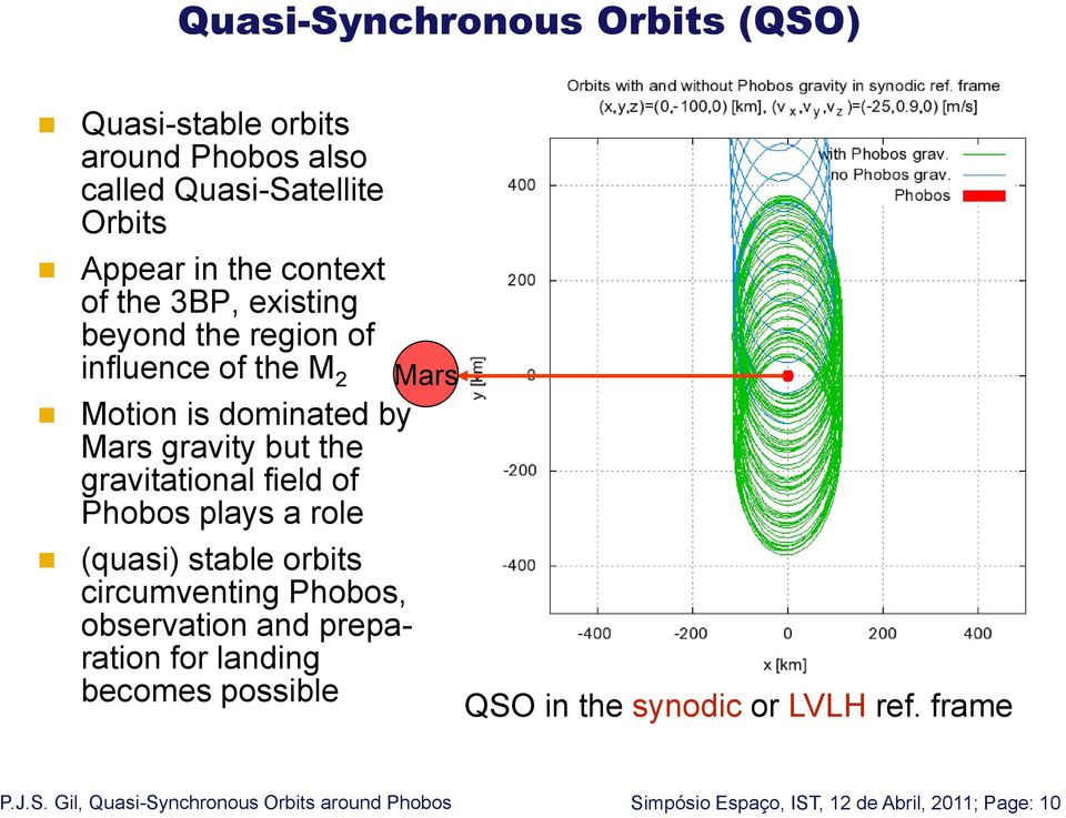 gravitational field of Phobos plays a role (quasi) stable orbits circumventing Phobos, observation and preparation