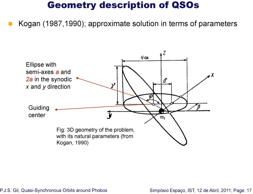direction Guiding center Fig: 3D geometry of the problem, with its natural