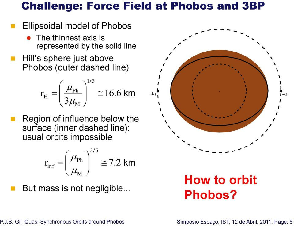 6 km Region of influence below the surface (inner dashed line): usual orbits impossible r inf Ph