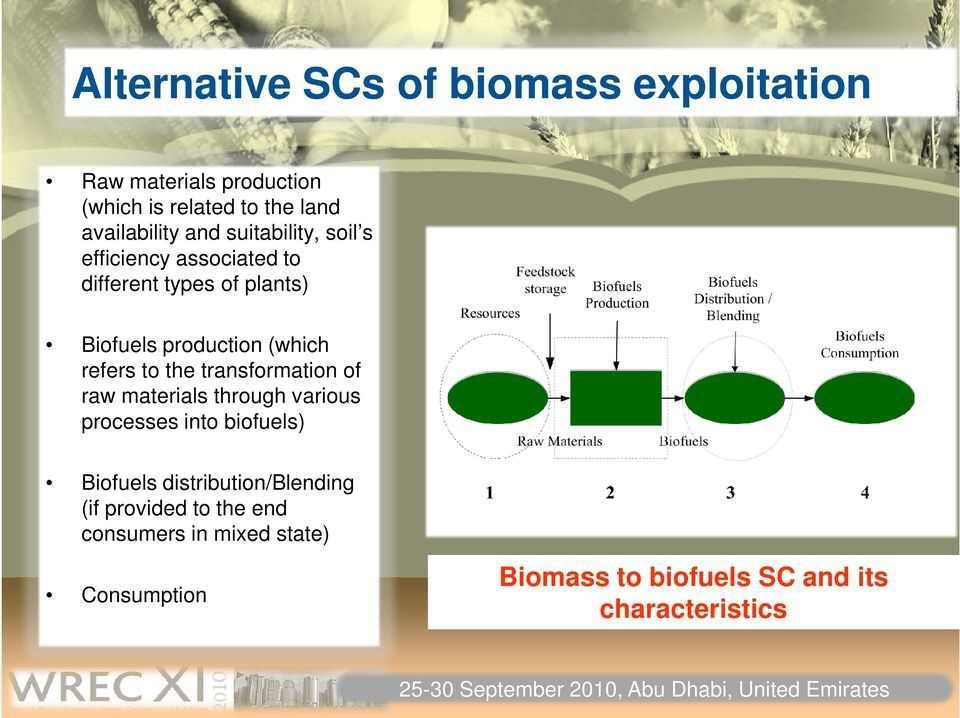 to the transformation of raw materials through various processes into biofuels) Biofuels