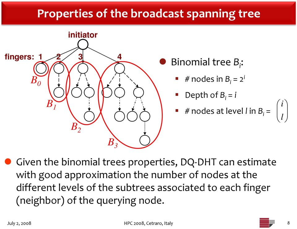 properties, DQ DHT can estimate with good approximation the number of nodes at the different levels of