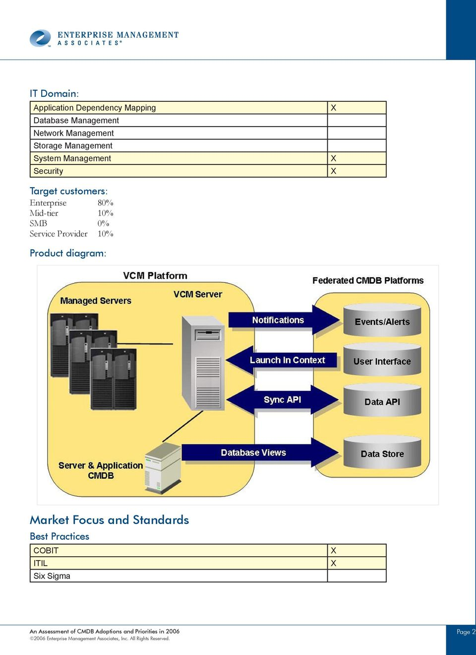 Mid-tier 10% SMB 0% Service Provider 10% Product diagram: Market Focus and Standards