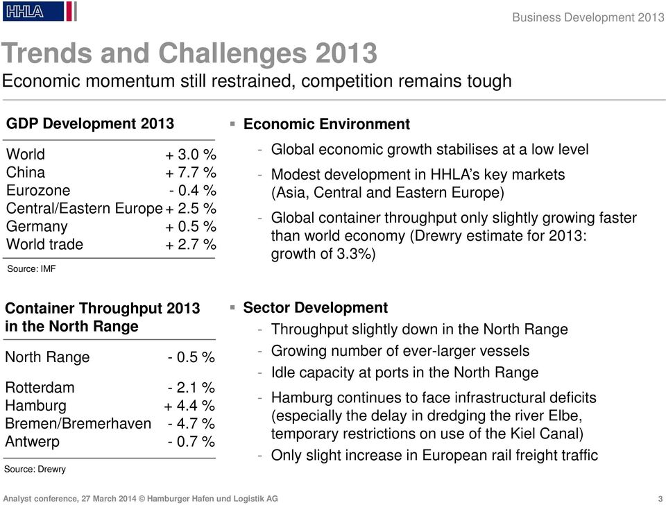 7 % Source: IMF Economic Environment - Global economic growth stabilises at a low level - Modest development in HHLA s key markets (Asia, Central and Eastern Europe) - Global container throughput