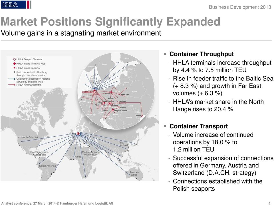 3 %) - HHLA s market share in the North Range rises to 20.4 % Container Transport - Volume increase of continued operations by 18.0 % to 1.