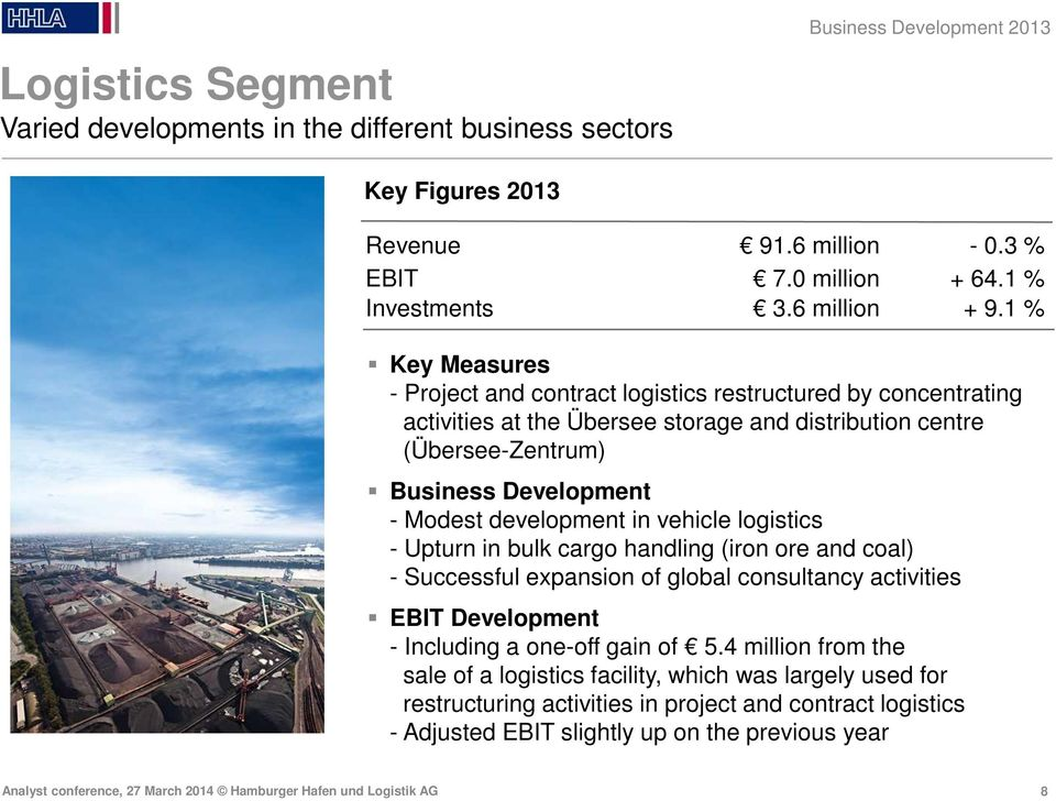 Modest development in vehicle logistics - Upturn in bulk cargo handling (iron ore and coal) - Successful expansion of global consultancy activities EBIT Development - Including a