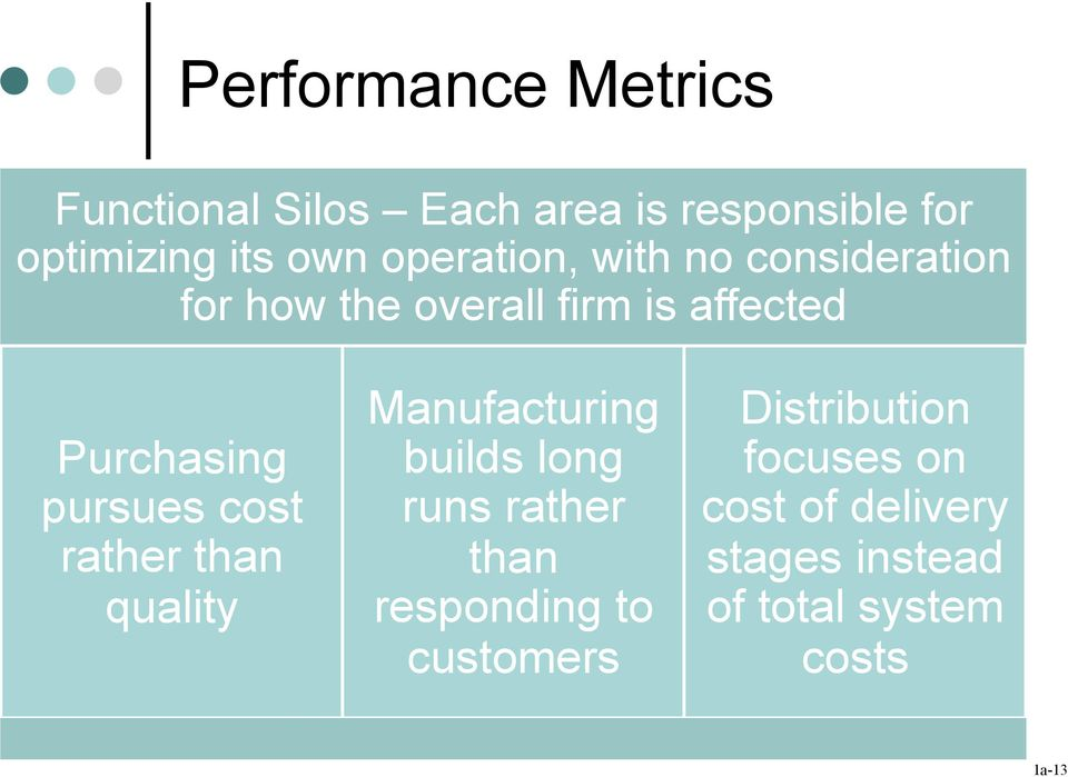 pursues cost rather than quality Manufacturing buils long runs rather than responing