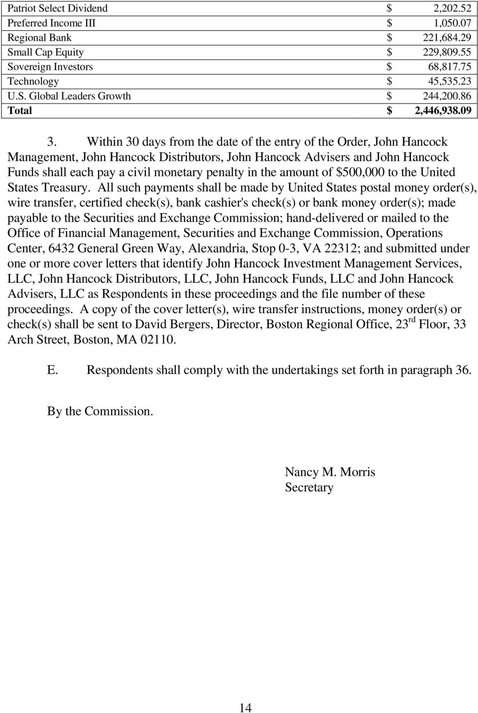 Within 30 days from the date of the entry of the Order, John Hancock Management, John Hancock Distributors, John Hancock Advisers and John Hancock Funds shall each pay a civil monetary penalty in the