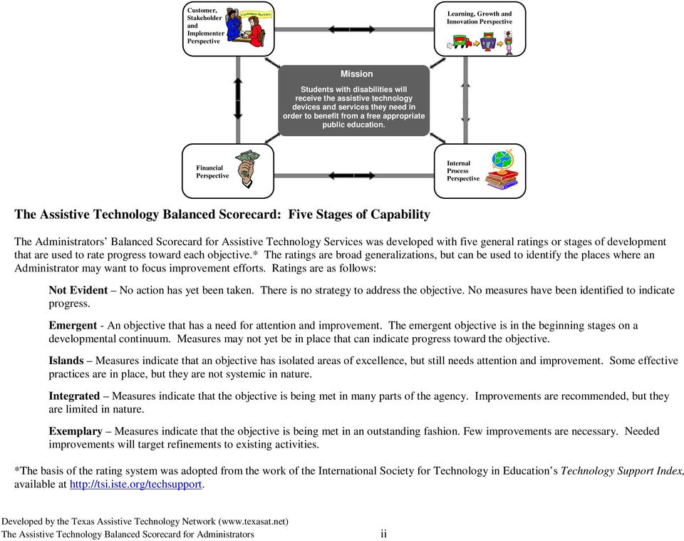 Financial Perspective Internal Process Perspective The Assistive Technology Balanced Scorecard: Five Stages of Capability The Administrators Balanced Scorecard for Assistive Technology Services was