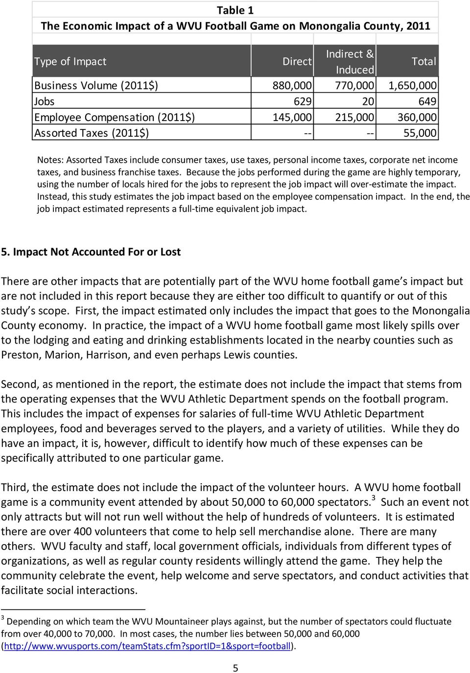 franchise taxes. Because the jobs performed during the game are highly temporary, using the number of locals hired for the jobs to represent the job impact will over estimate the impact.
