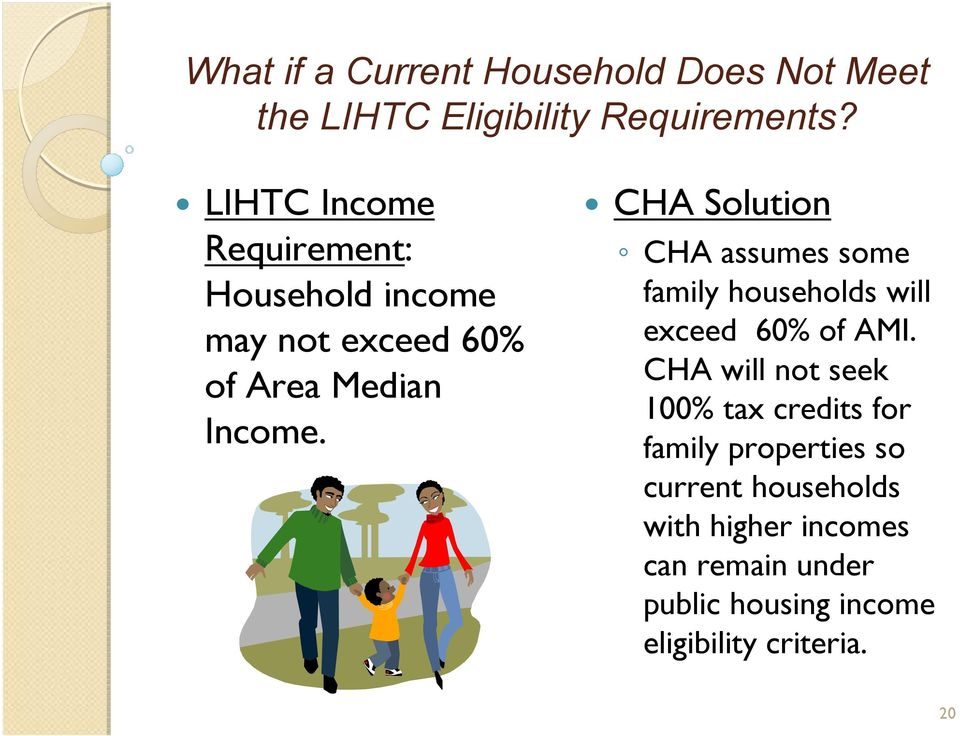 CHA Solution CHA assumes some family households will exceed 60% of AMI.