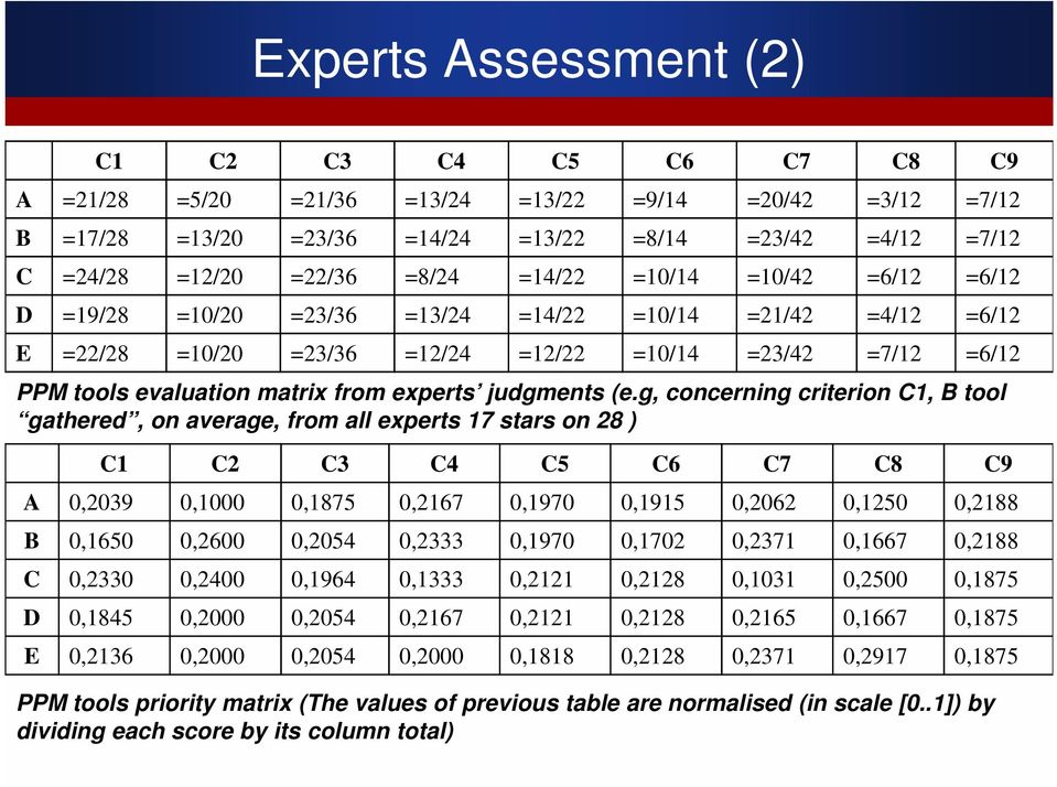 experts judgments (e.