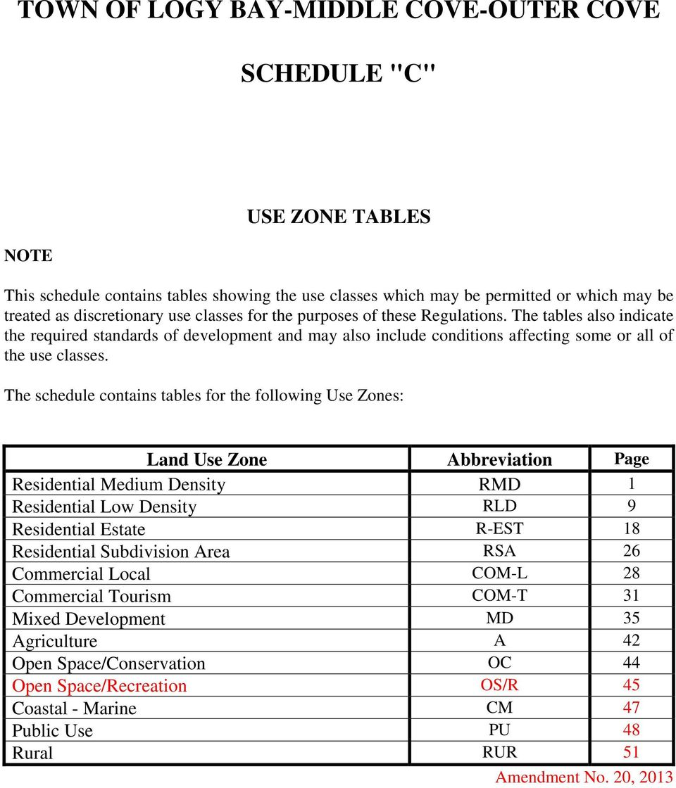 The schedule contains tables for the following Use Zones: Land Use Zone Abbreviation Page Residential Medium Density RMD 1 Residential Low Density RLD 9 Residential Estate R-EST 18 Residential
