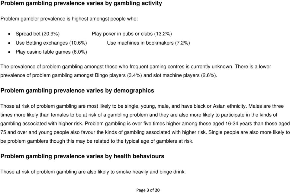 There is a lower prevalence of problem gambling amongst Bingo players (3.4%) and slot machine players (2.6%).
