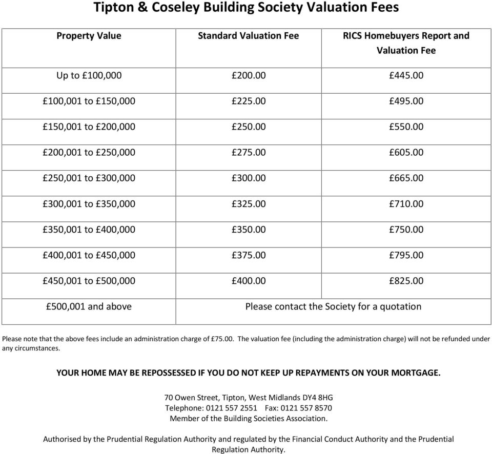 00 450,001 to 500,000 400.00 825.00 500,001 and above Please contact the Society for a quotation Please note that the above fees include an administration charge of 75.00. The valuation fee (including the administration charge) will not be refunded under any circumstances.