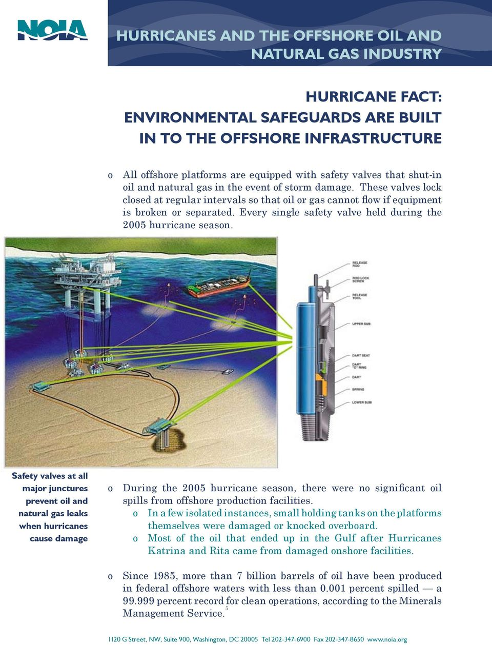 Safety valves at all major junctures prevent oil and natural gas leaks when hurricanes cause damage o During the 2005 hurricane season, there were no significant oil spills from offshore production