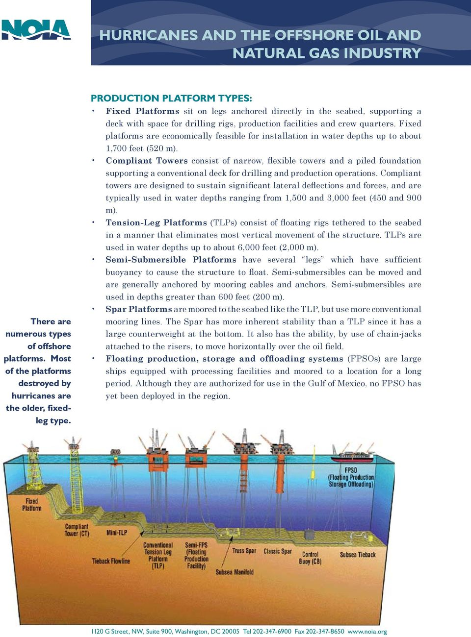 Fixed platforms are economically feasible for installation in water depths up to about 1,700 feet (520 m).