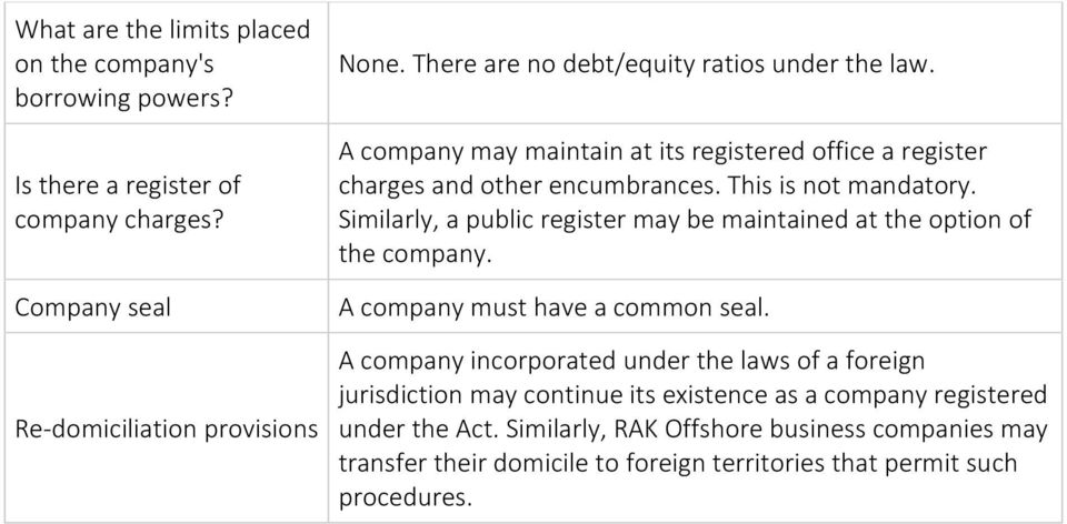 Similarly, a public register may be maintained at the option of the company. A company must have a common seal.