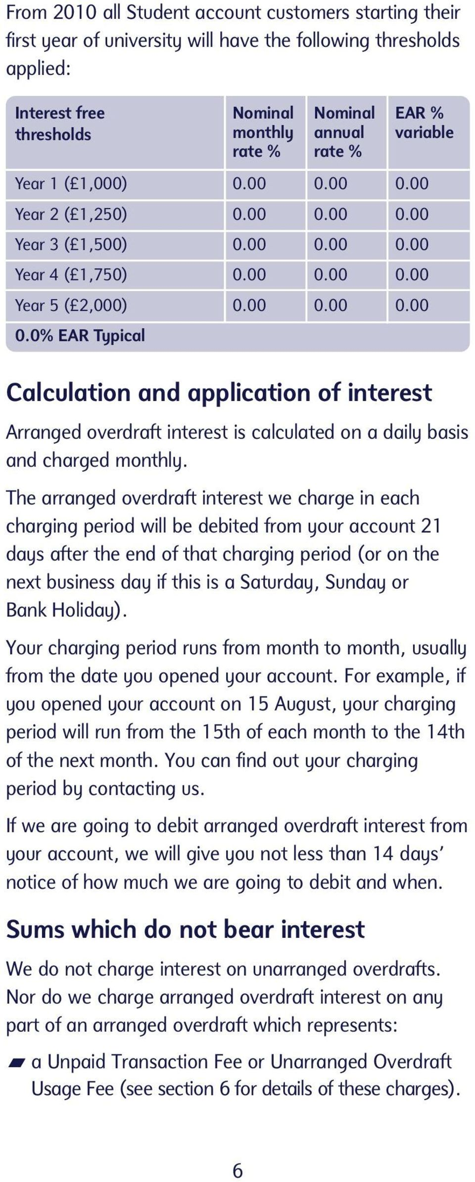 The arranged overdraft interest we charge in each charging period will be debited from your account 21 days after the end of that charging period (or on the next business day if this is a Saturday,