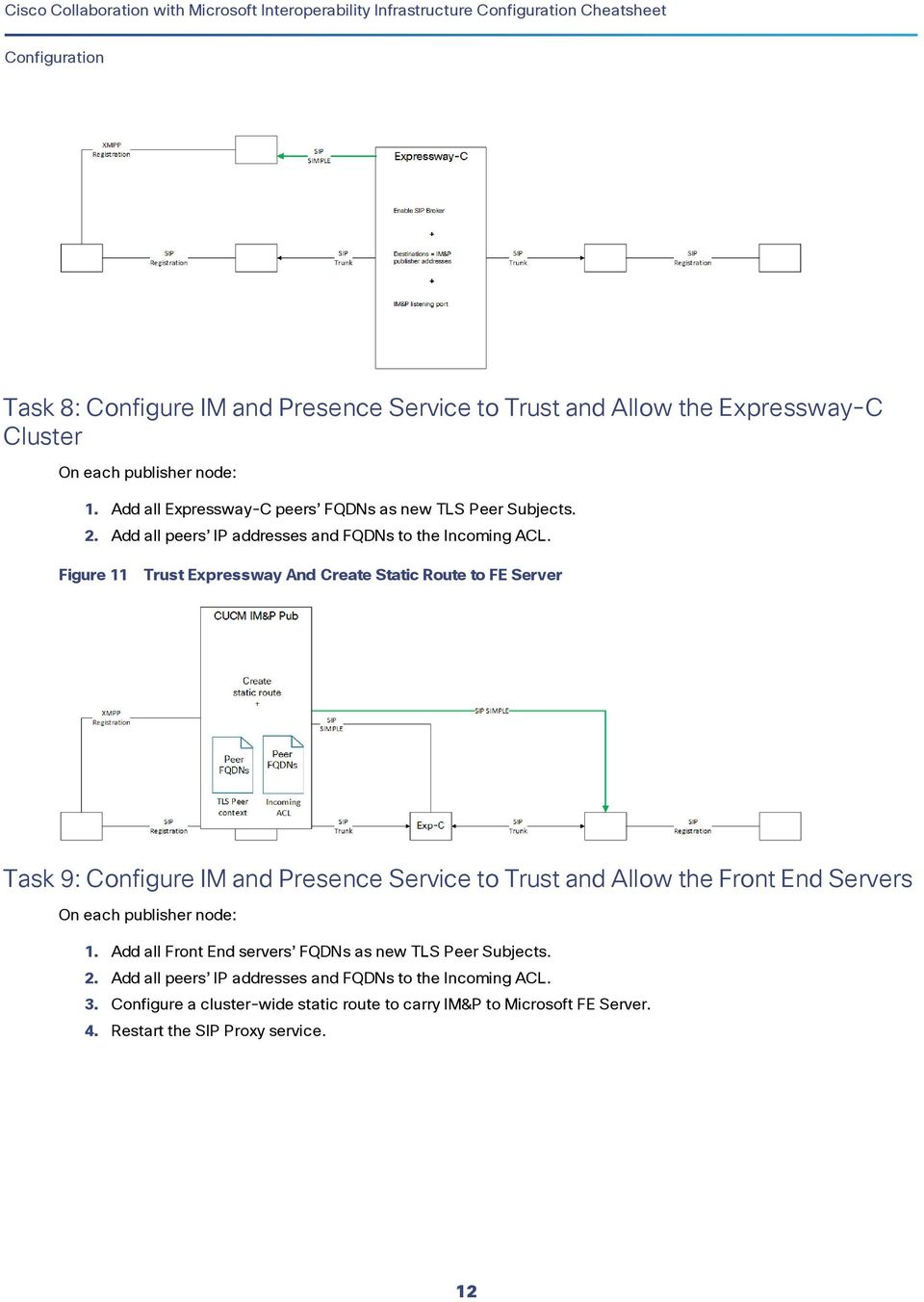 Figure 11 Trust Expressway And Create Static Route to FE Server Task 9: Configure IM and Presence Service to Trust and Allow the Front End Servers On each