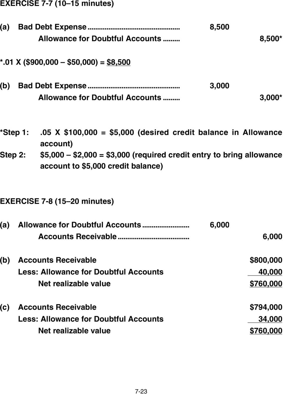 05 X $100,000 = $5,000 (desired credit balance in Allowance account) $5,000 $2,000 = $3,000 (required credit entry to bring allowance account to $5,000 credit balance) EXERCISE