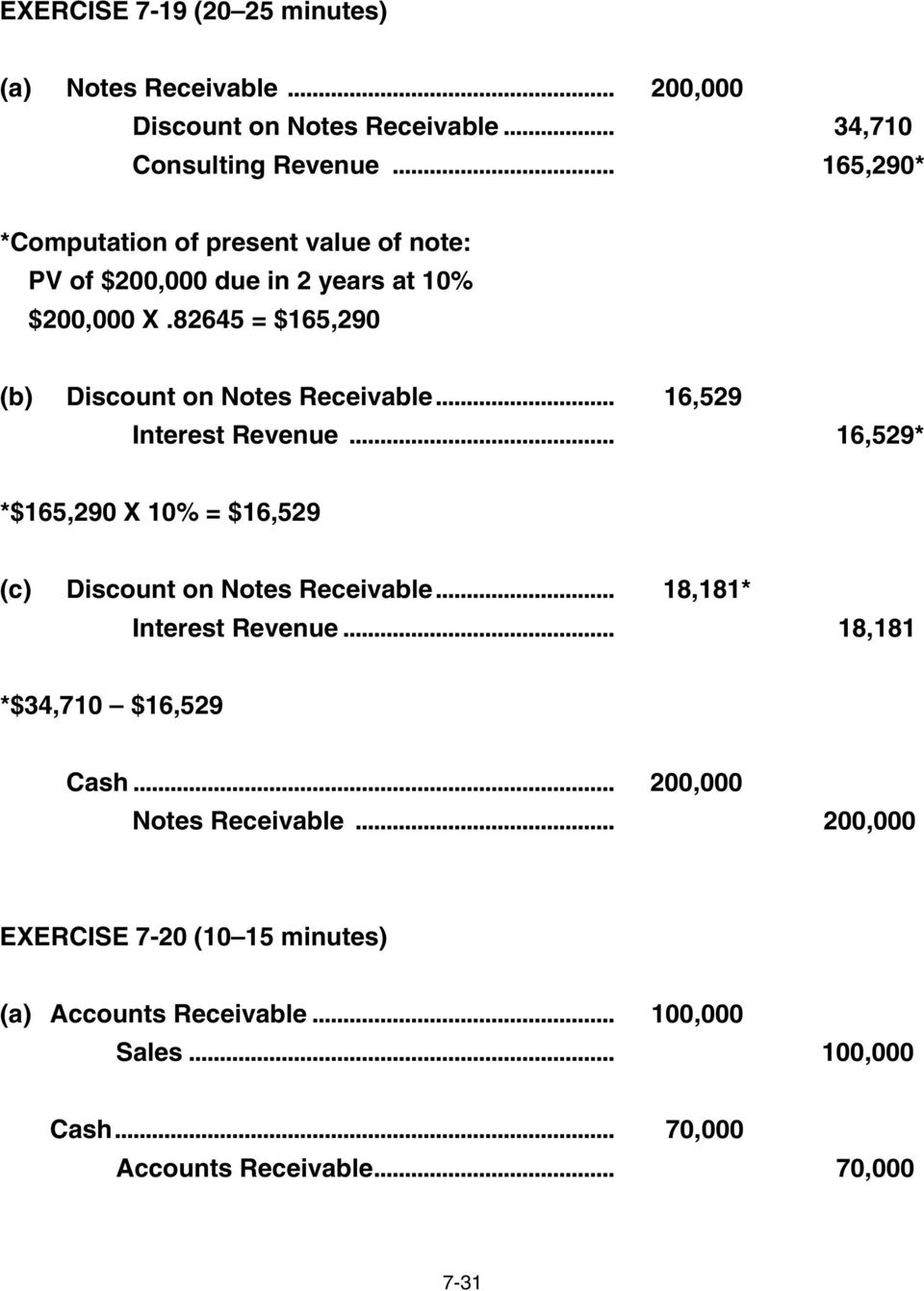 .. 16,529 Interest Revenue... 16,529* *$165,290 X 10% = $16,529 (c) Discount on Notes Receivable... 18,181* Interest Revenue.