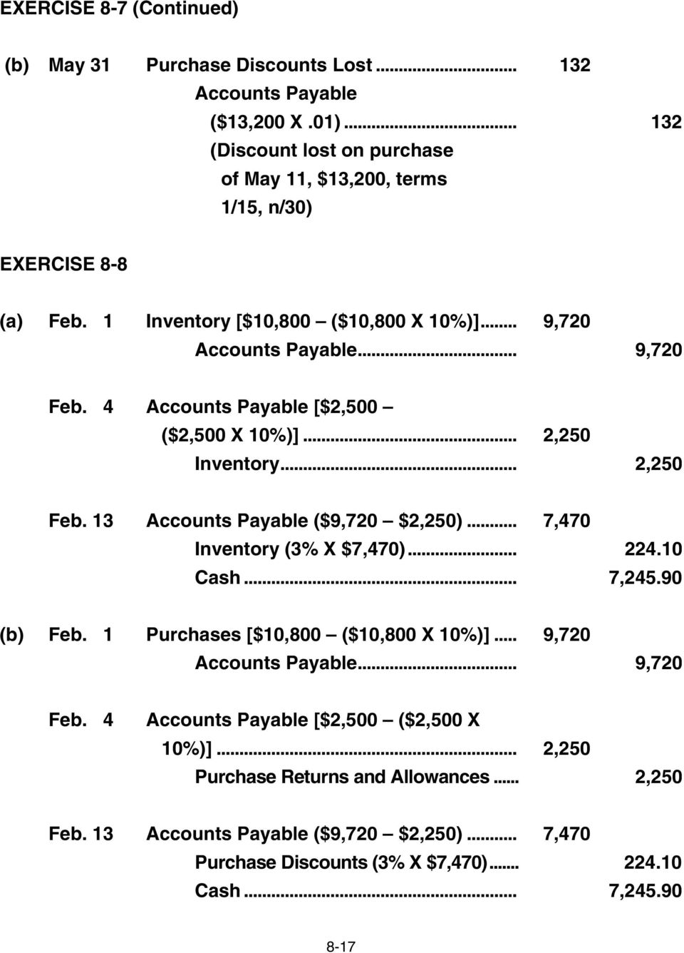 4 Accounts Payable [$2,500 ($2,500 X 10%)]... 2,250 Inventory... 2,250 Feb. 13 Accounts Payable ($9,720 $2,250)... 7,470 Inventory (3% X $7,470)... 224.10 Cash... 7,245.90 (b) Feb.