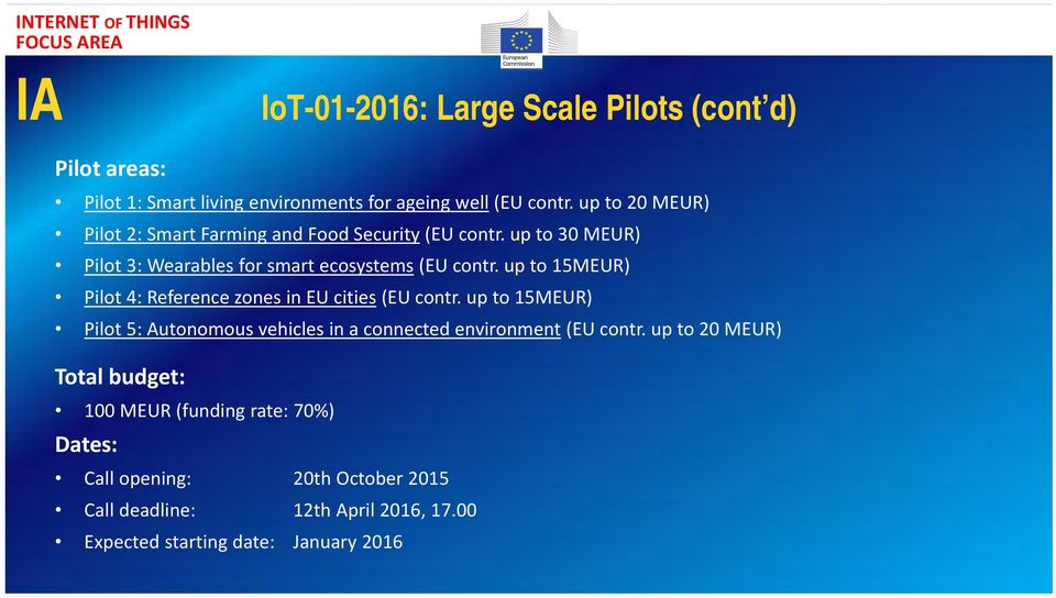 up to 15MEUR) Pilot 4: Reference zones in EU cities (EU contr.