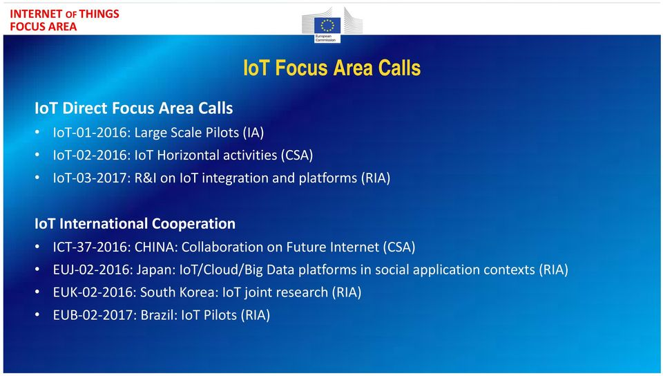 Cooperation ICT 37 2016: CHINA: Collaboration on Future Internet (CSA) EUJ 02 2016: Japan: IoT/Cloud/Big Data