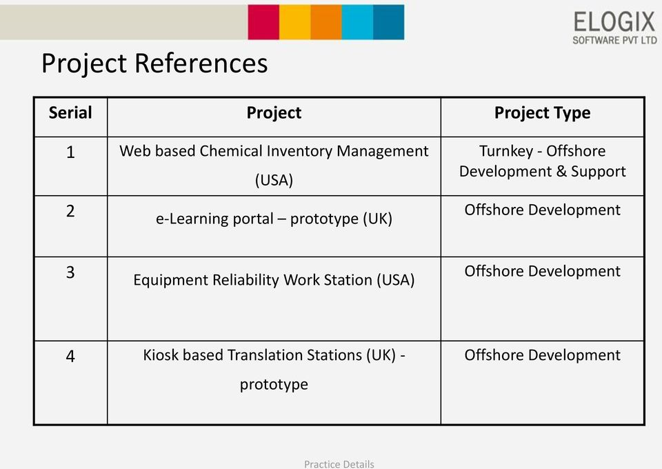 prototype (UK) Offshore Development 3 Equipment Reliability Work Station (USA)