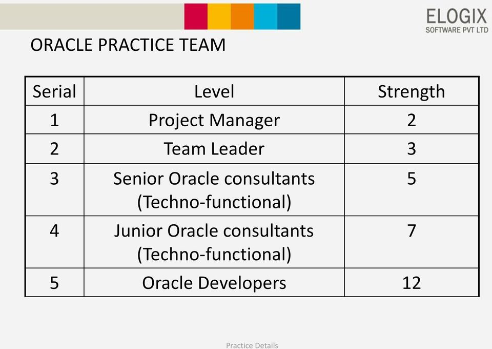 consultants (Techno-functional) 4 Junior Oracle