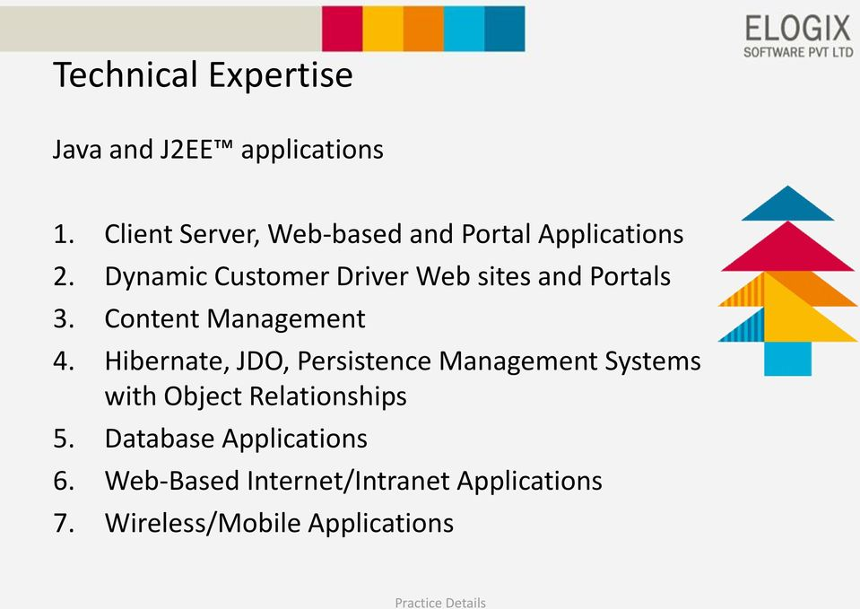Dynamic Customer Driver Web sites and Portals 3. Content Management 4.