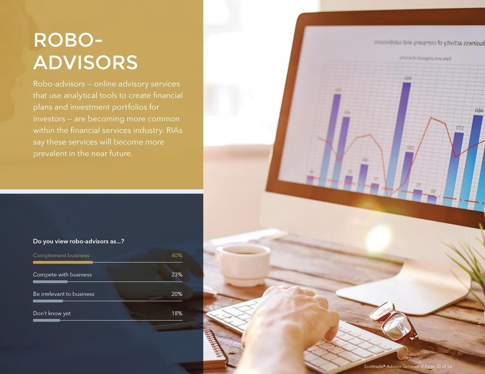RIAs say these services will become more prevalent in the near future. Do you view robo-advisors as.