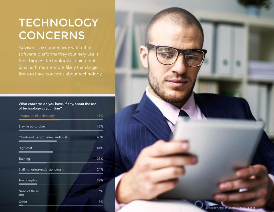 What concerns do you have, if any, about the use of technology at your firm?