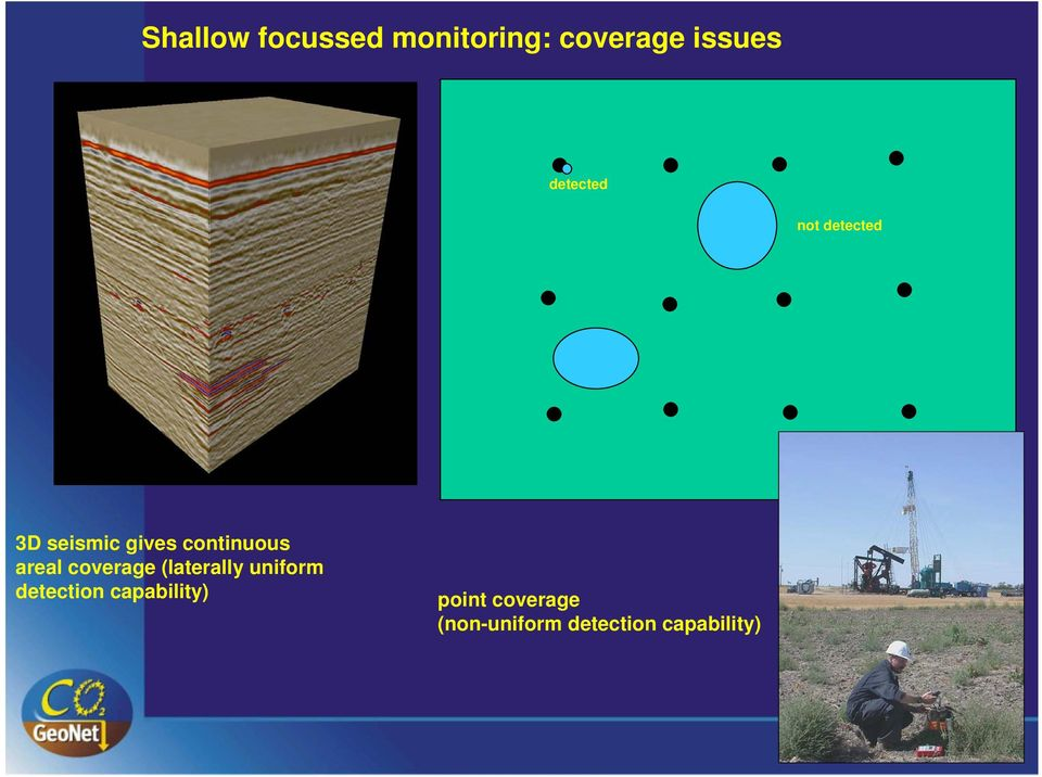 continuous areal coverage (laterally uniform detection