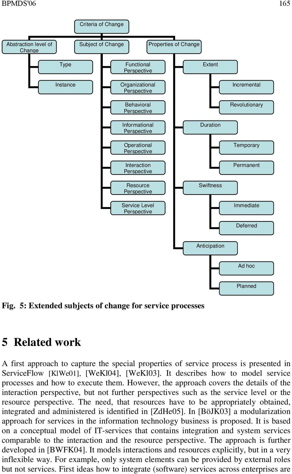 5: Extended subjects of change for service processes 5 Related work A first approach to capture the special properties of service process is presented in ServiceFlow [KlWe01], [WeKl04], [WeKl03].