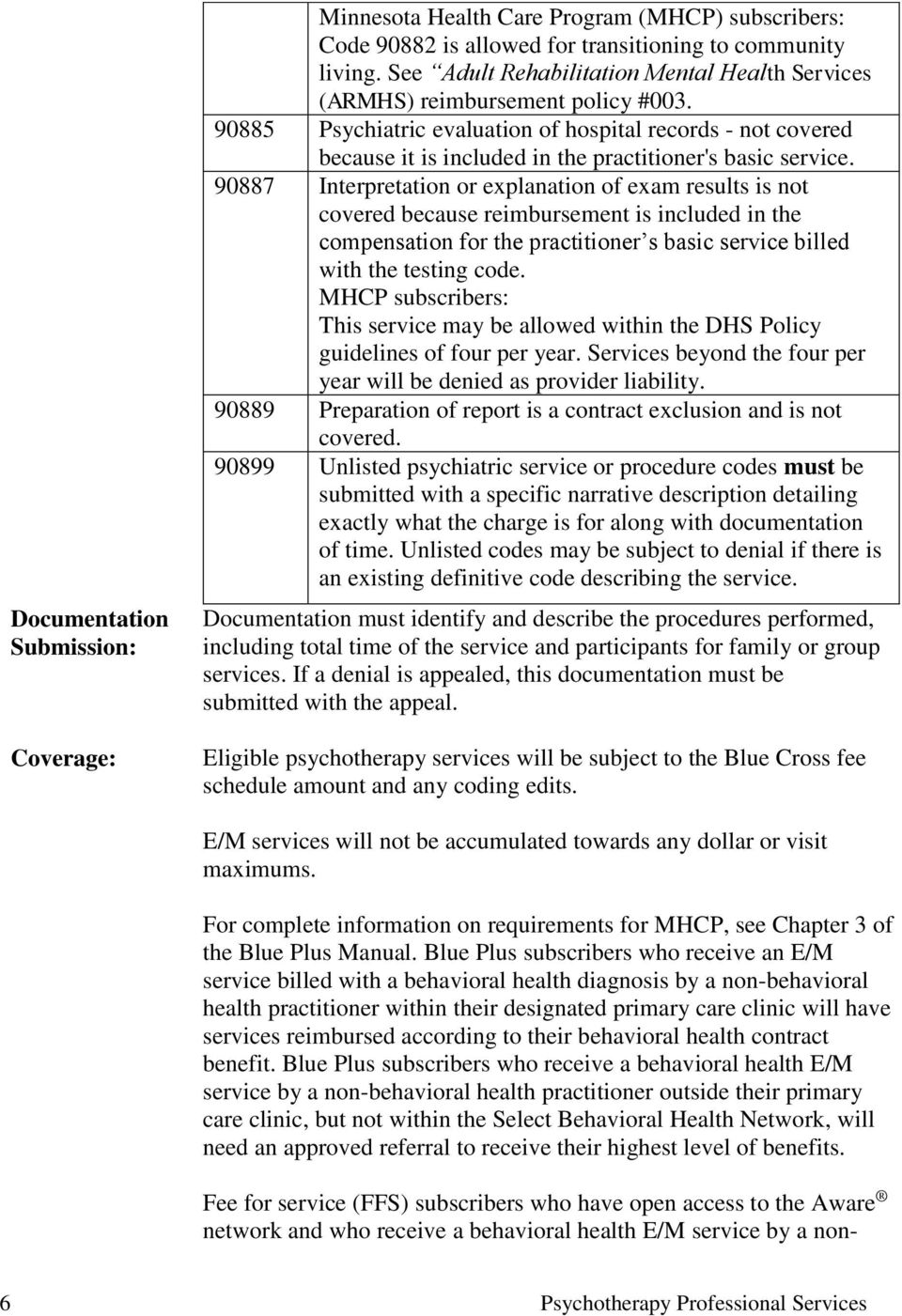 90885 Psychiatric evaluation of hospital records - not covered because it is included in the practitioner's basic service.