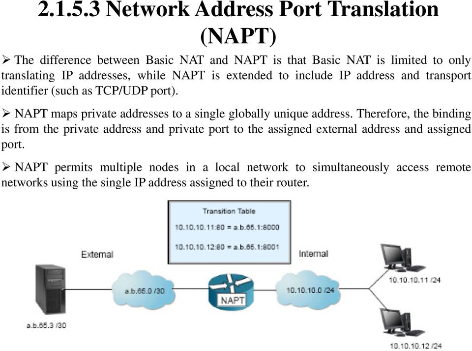 addresses, while NAPT is extended to include IP address and transport identifier (such as TCP/UDP port).