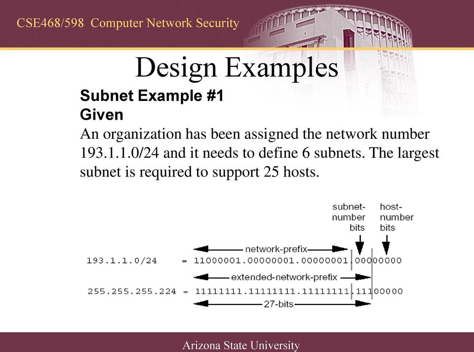 number 193.1.1.0/24 and it needs to define 6 subnets.